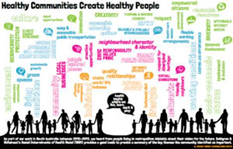 https://www.medicinademocratica.org/wp/wp-content/uploads/2019/06/Social_Determinants_of_Health_and_Community_Infographic-300x193.jpg